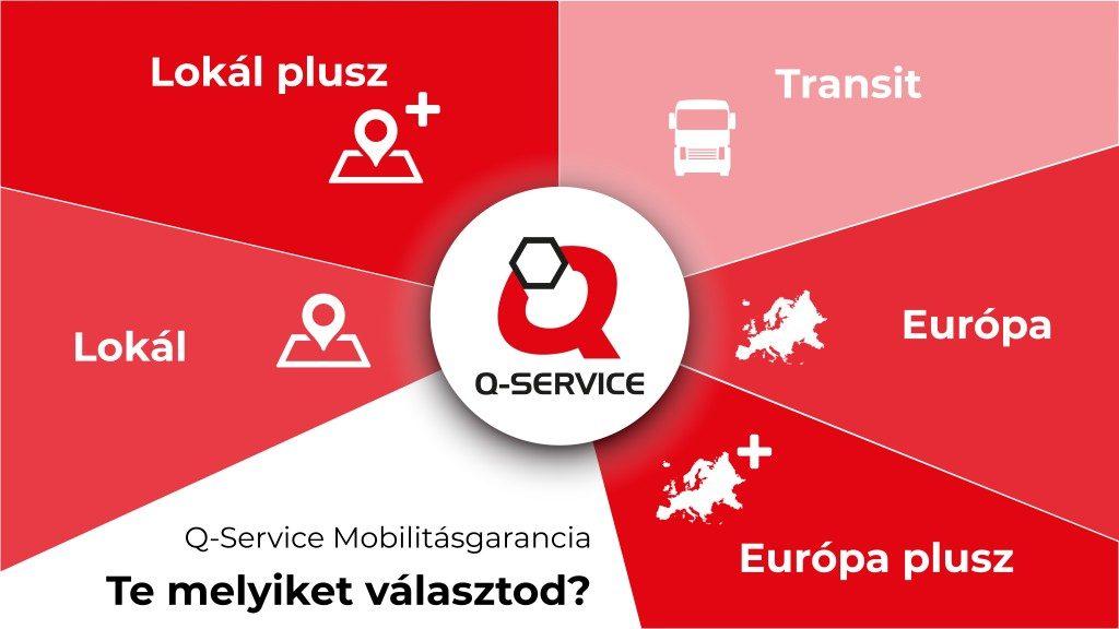 QS mobilitas garancia